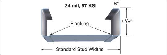 Drywall Metal Stud Framing Size : Drywall metal studs sizes basement wall
